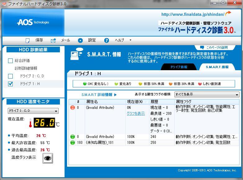 http://information-retrieval.jp/2013/02/06/NG2.JPG